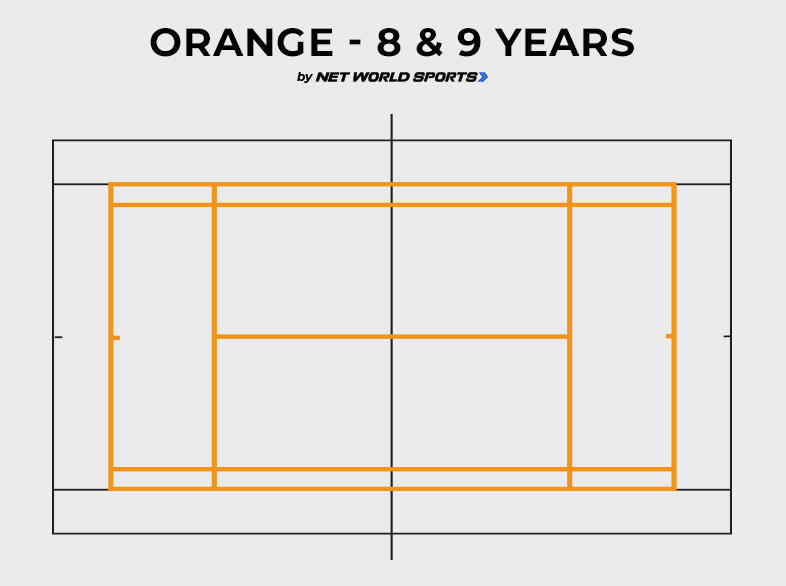 Mini orange tennis court size