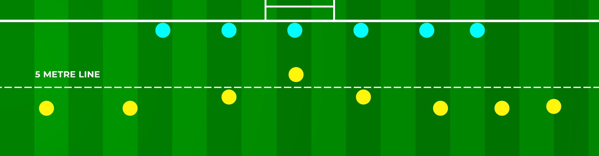 Goal Line Defence