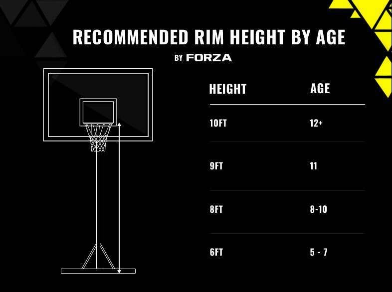 Basketball Rim size chart