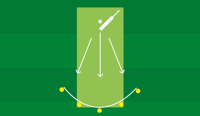Fielding Cricket Drill 2