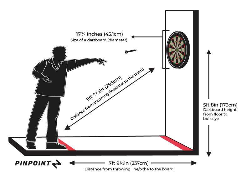 Dartboard distances, heights and sizes